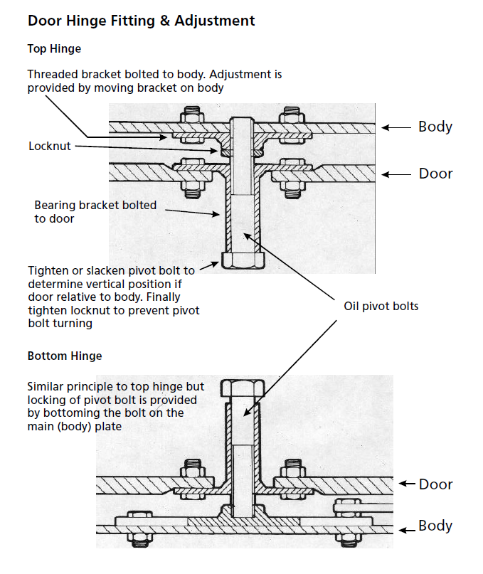 Door Handle Types >> Ginetta G15 technical guide - Chassis